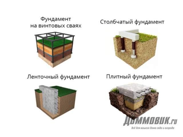 Типы фундаментов для строительства