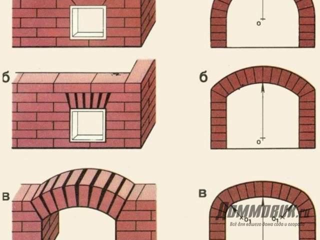 Как сделать арку камина из кирпича - подробная инструкция