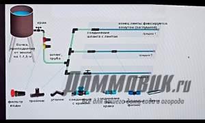 Embedded thumbnail for Капельный полив из шланга